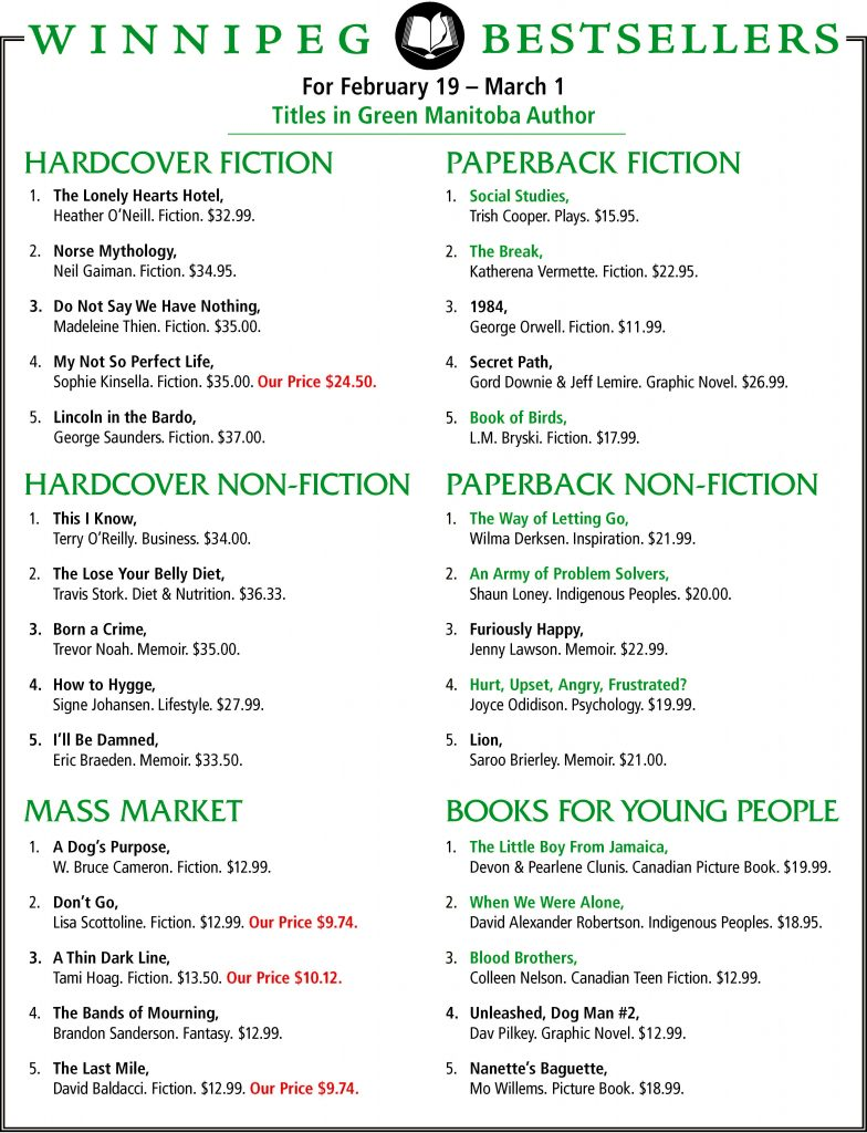 McNally Best Sellers March 1, 2017